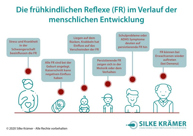 reflexintegration-frühkindliche-entwicklung